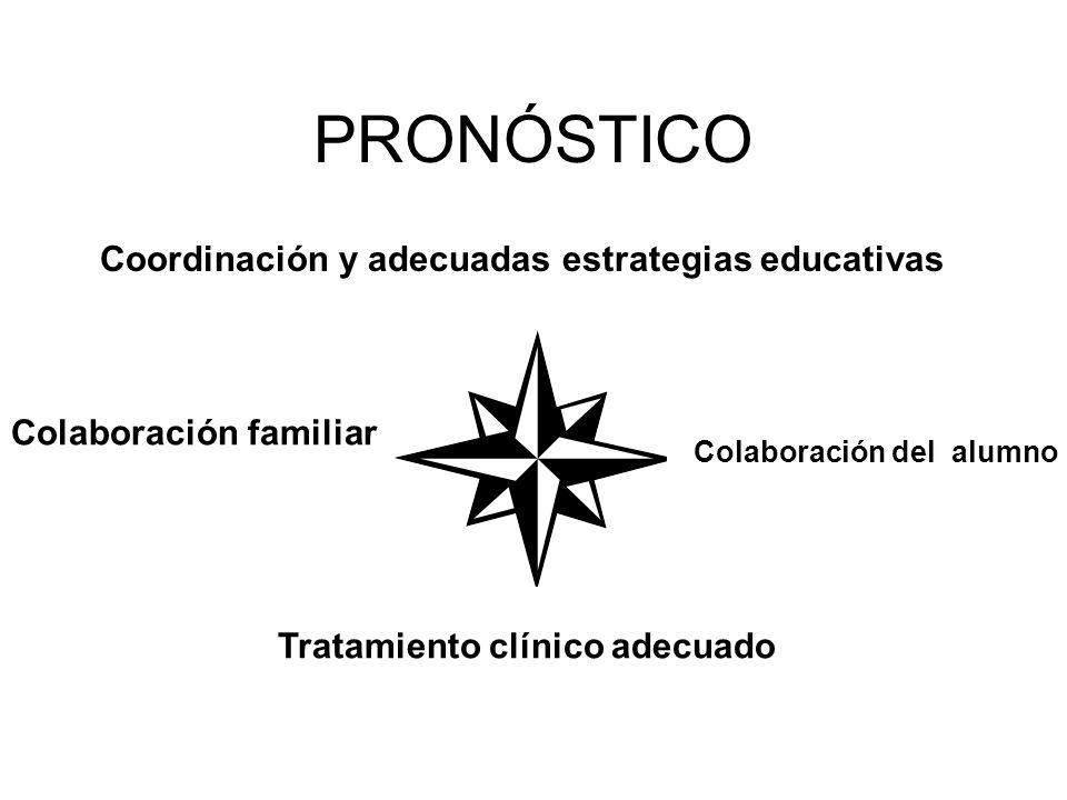PRONÓSTICO Coordinación y adecuadas estrategias educativas