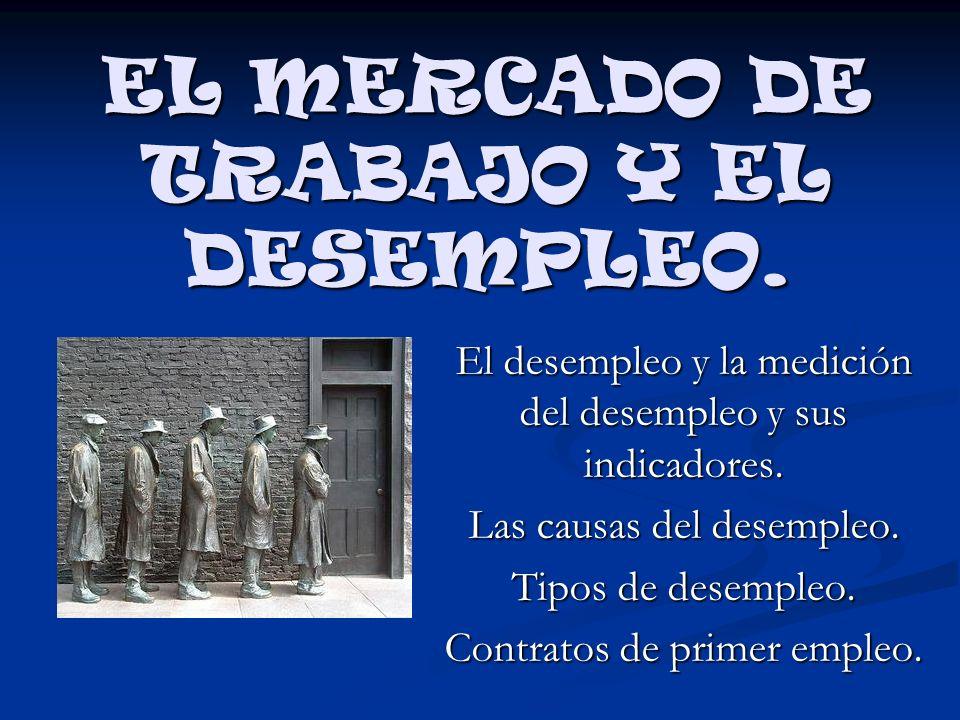 EL MERCADO DE TRABAJO Y EL DESEMPLEO.