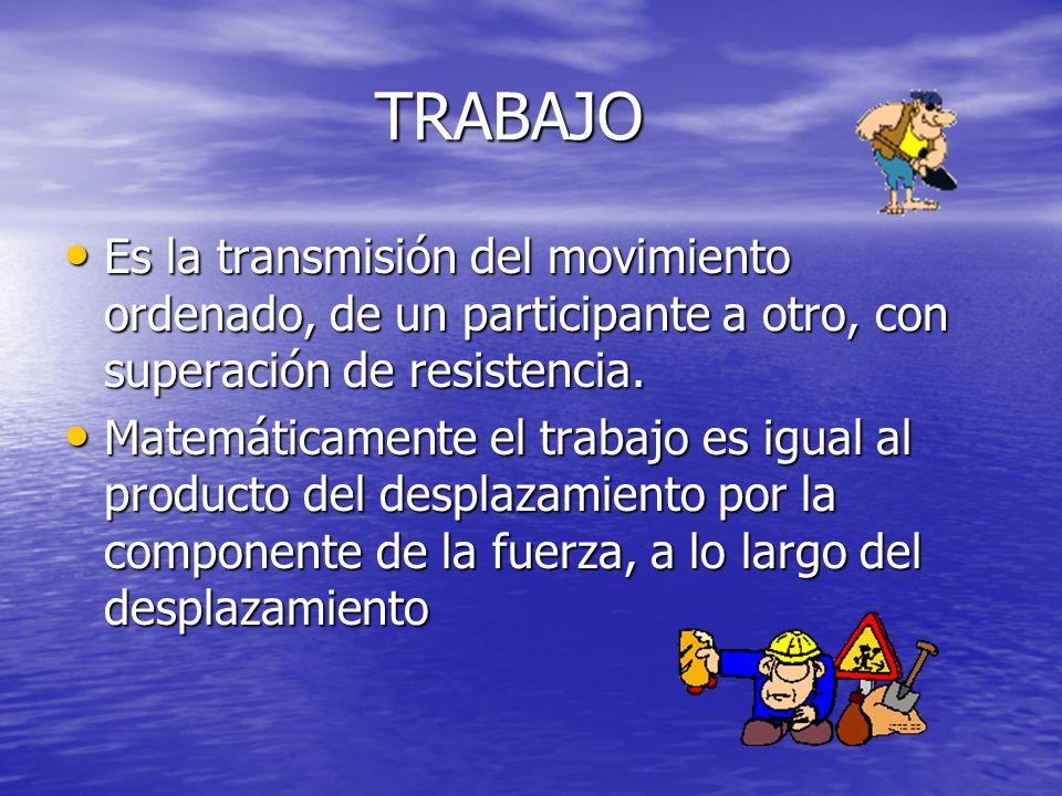 TRABAJO Es la transmisión del movimiento ordenado, de un participante a otro, con superación de resistencia.
