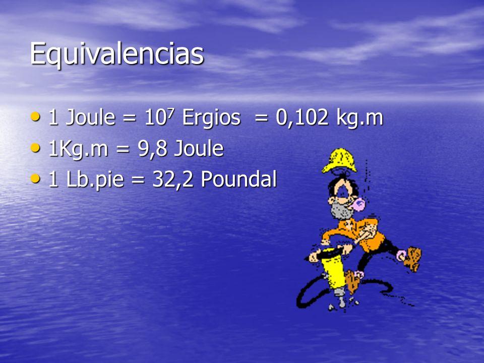 Equivalencias 1 Joule = 107 Ergios = 0,102 kg.m 1Kg.m = 9,8 Joule
