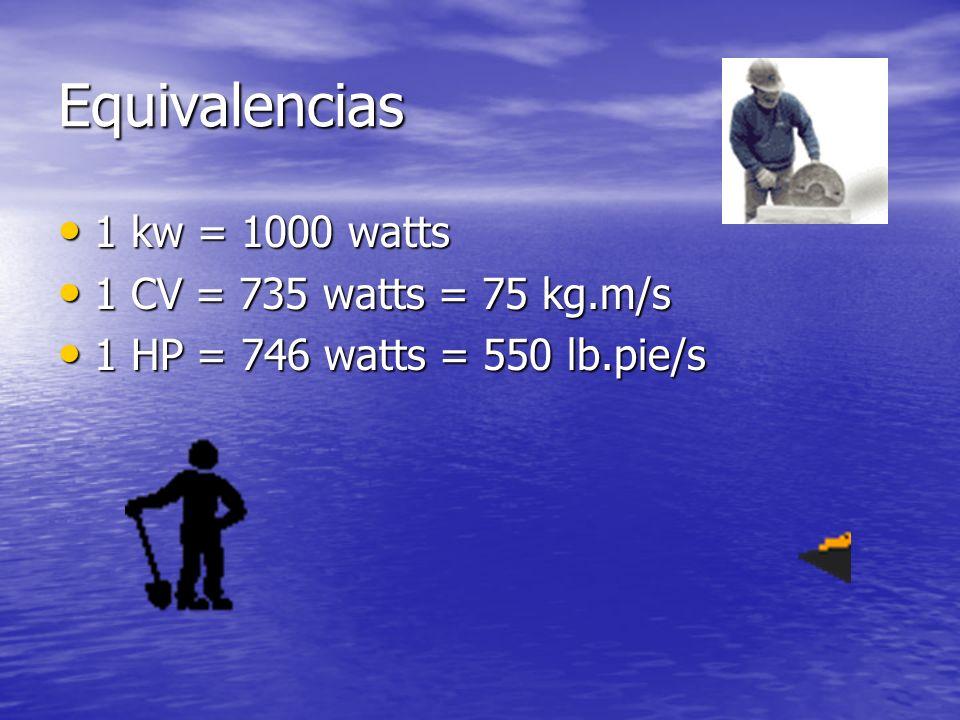 Equivalencias 1 kw = 1000 watts 1 CV = 735 watts = 75 kg.m/s