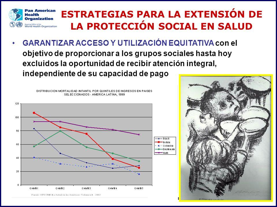 ESTRATEGIAS PARA LA EXTENSIÓN DE LA PROTECCIÓN SOCIAL EN SALUD