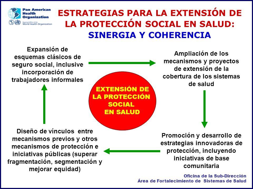 ESTRATEGIAS PARA LA EXTENSIÓN DE LA PROTECCIÓN SOCIAL EN SALUD: SINERGIA Y COHERENCIA
