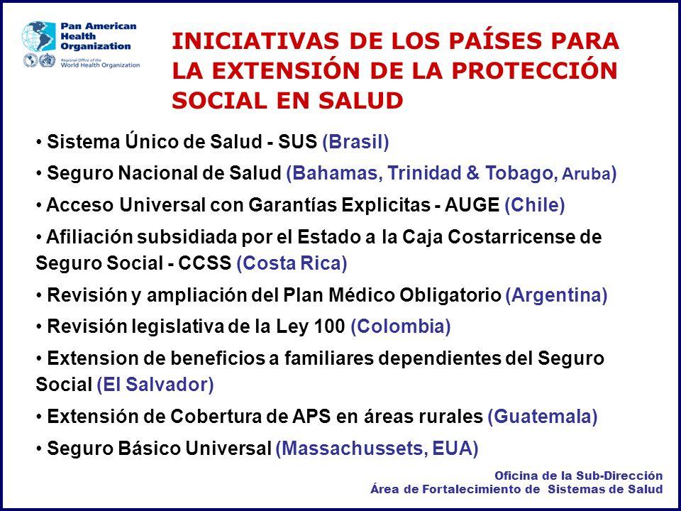 INICIATIVAS DE LOS PAÍSES PARA LA EXTENSIÓN DE LA PROTECCIÓN SOCIAL EN SALUD