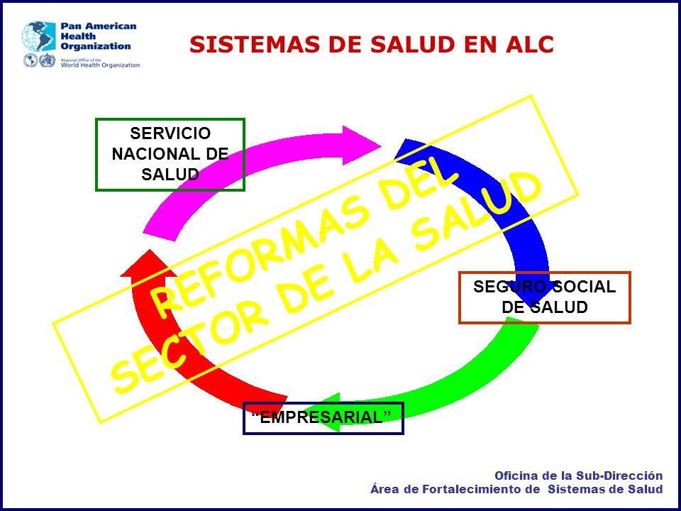 REFORMAS DEL SECTOR DE LA SALUD