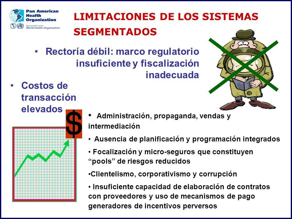 LIMITACIONES DE LOS SISTEMAS SEGMENTADOS