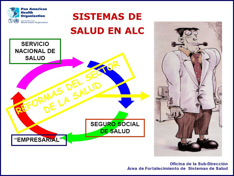 SISTEMAS DE SALUD EN ALC