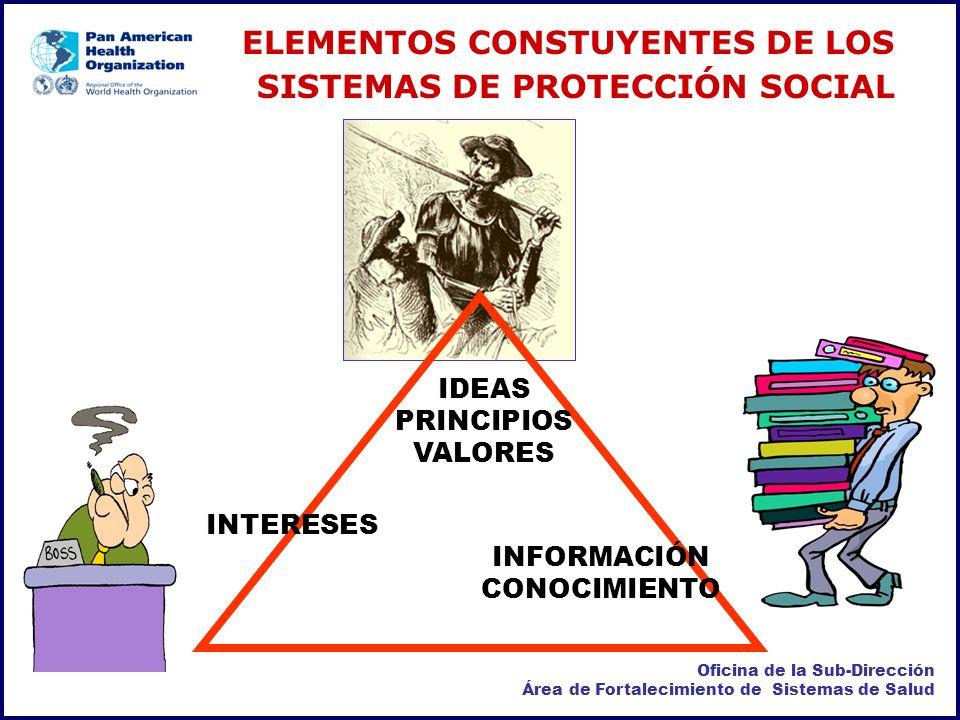 IDEAS PRINCIPIOS VALORES INFORMACIÓN CONOCIMIENTO