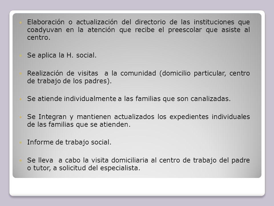 Elaboración o actualización del directorio de las instituciones que coadyuvan en la atención que recibe el preescolar que asiste al centro.