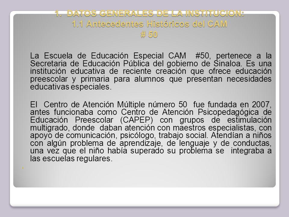 1. DATOS GENERALES DE LA INSTITUCION: 1