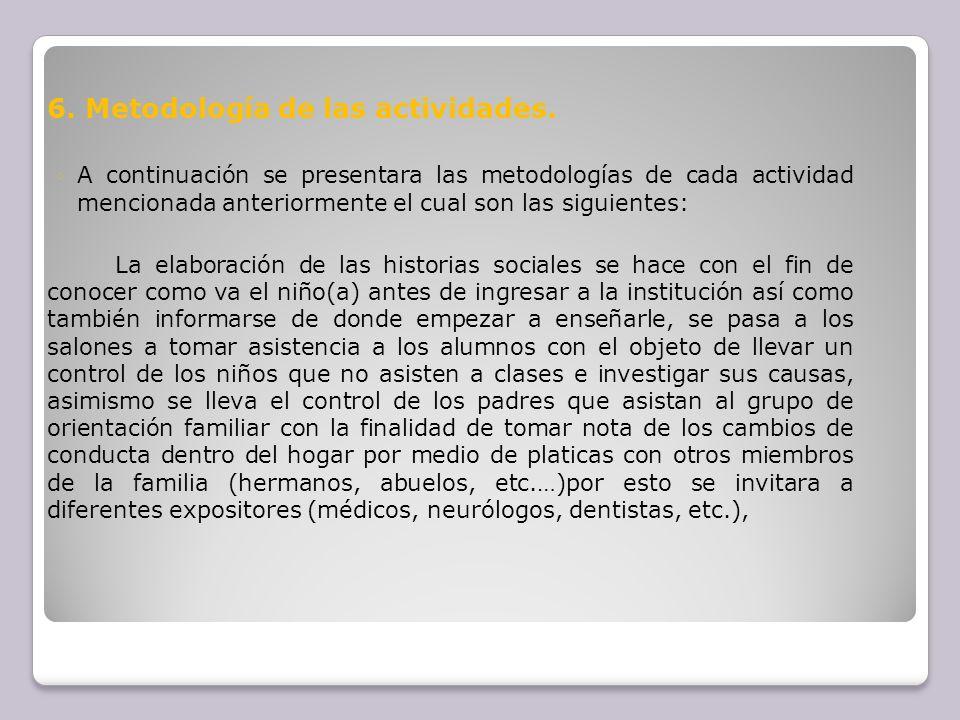 6. Metodología de las actividades.