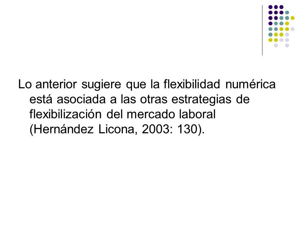 Lo anterior sugiere que la flexibilidad numérica está asociada a las otras estrategias de flexibilización del mercado laboral (Hernández Licona, 2003: 130).