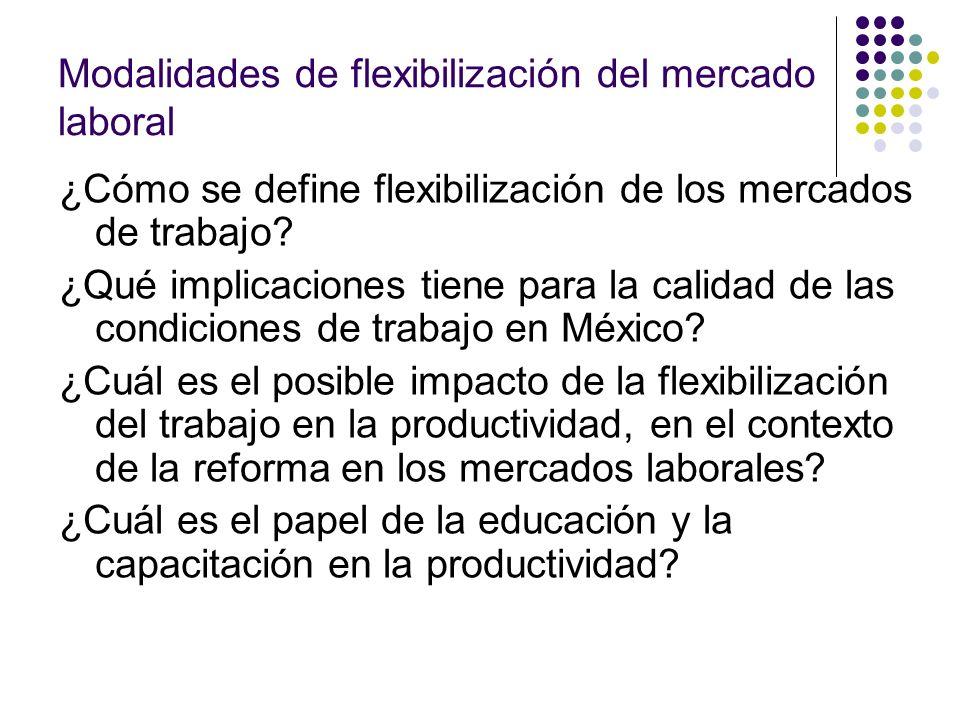 Modalidades de flexibilización del mercado laboral