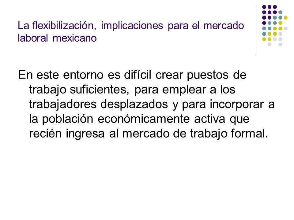 La flexibilización, implicaciones para el mercado laboral mexicano