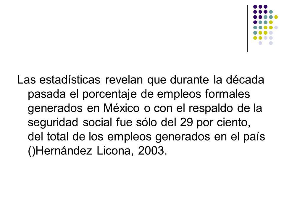 Las estadísticas revelan que durante la década pasada el porcentaje de empleos formales generados en México o con el respaldo de la seguridad social fue sólo del 29 por ciento, del total de los empleos generados en el país ()Hernández Licona, 2003.