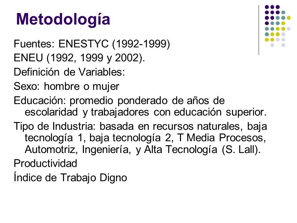 Metodología Fuentes: ENESTYC (1992-1999) ENEU (1992, 1999 y 2002).