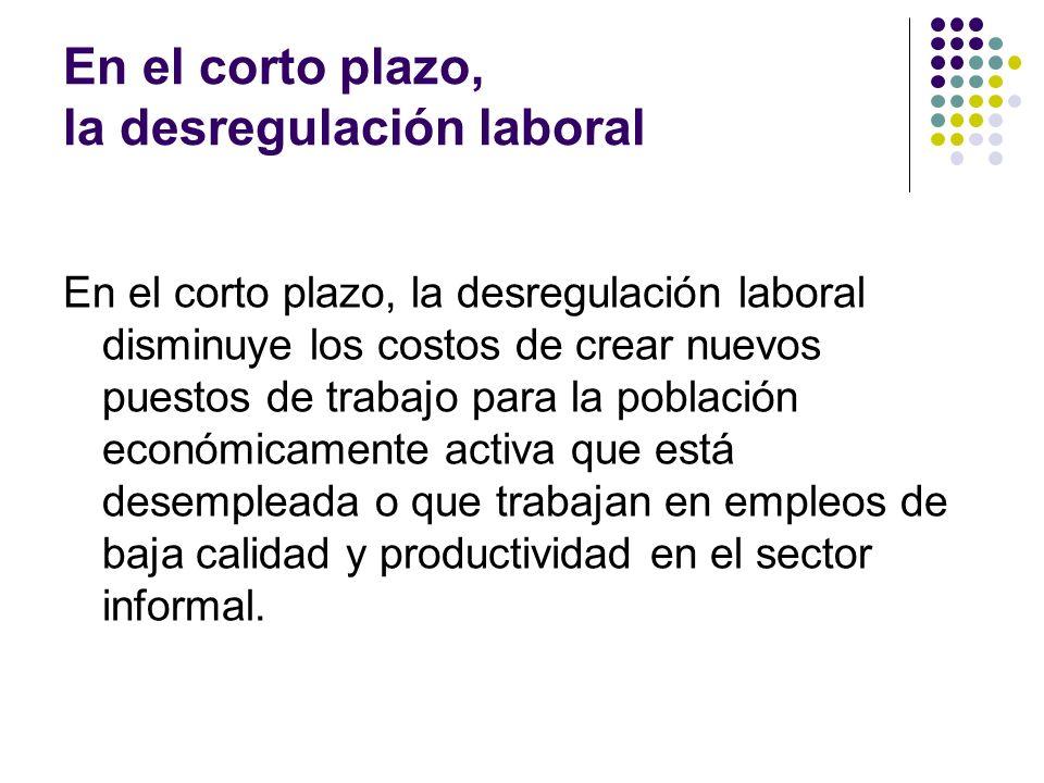 En el corto plazo, la desregulación laboral