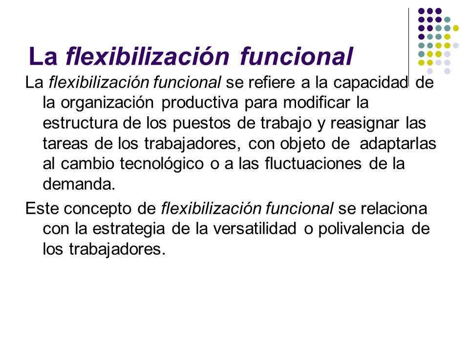 La flexibilización funcional