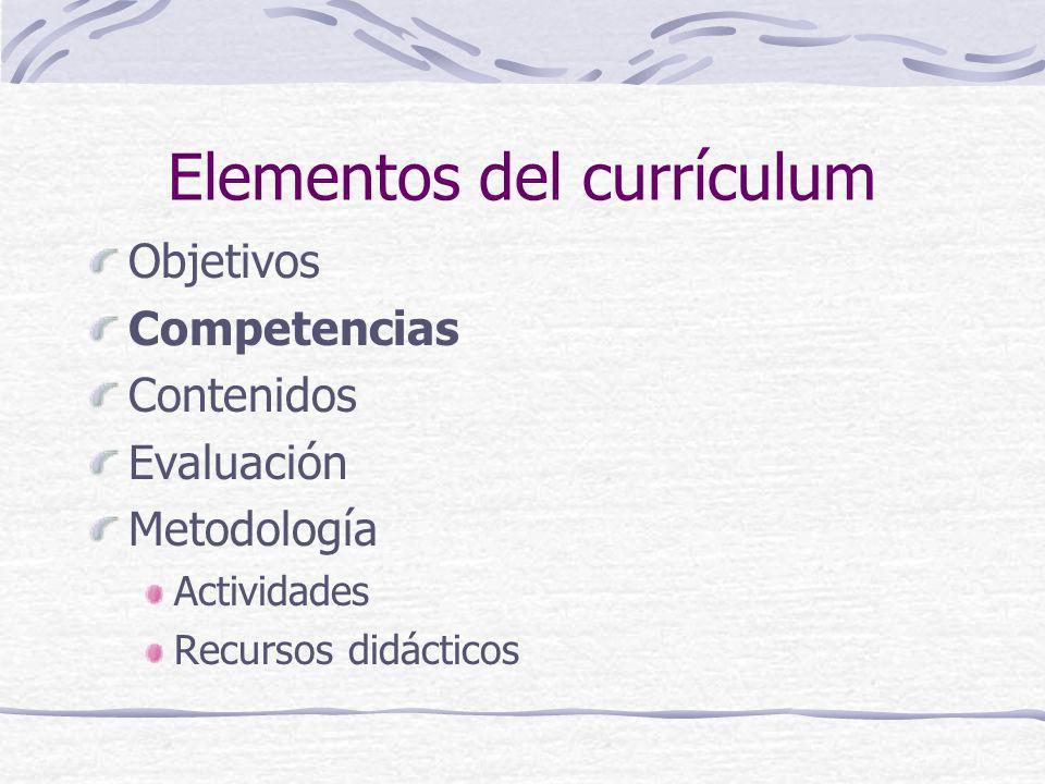 Elementos del currículum