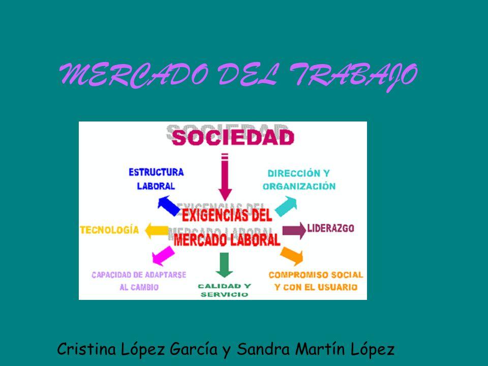MERCADO DEL TRABAJO Cristina López García y Sandra Martín López