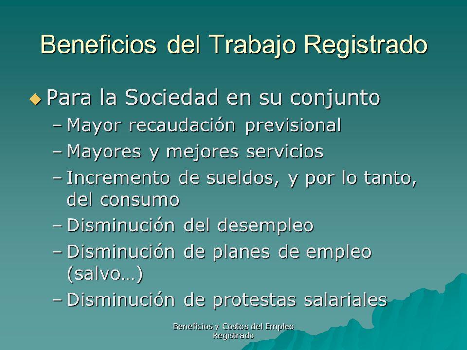 Beneficios del Trabajo Registrado