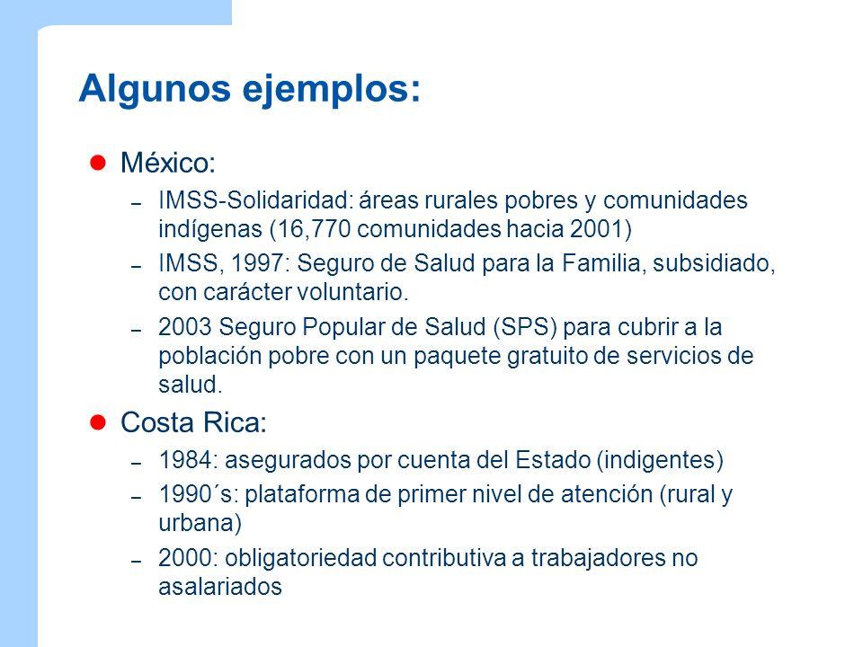 Algunos ejemplos: México: Costa Rica: