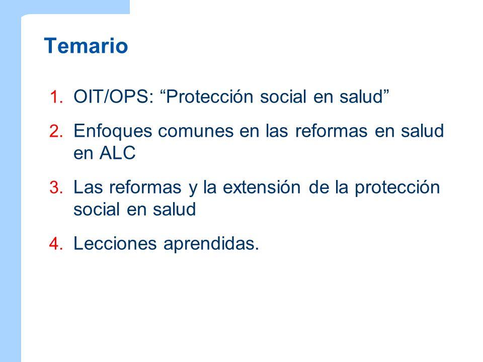 Temario OIT/OPS: Protección social en salud