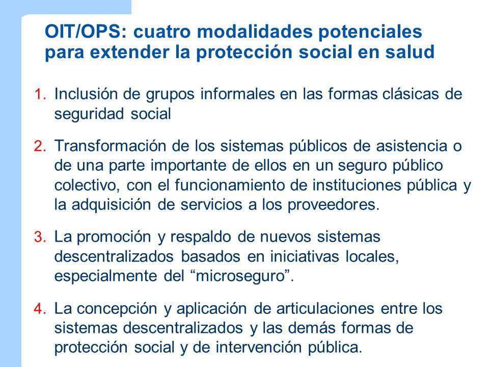 OIT/OPS: cuatro modalidades potenciales para extender la protección social en salud