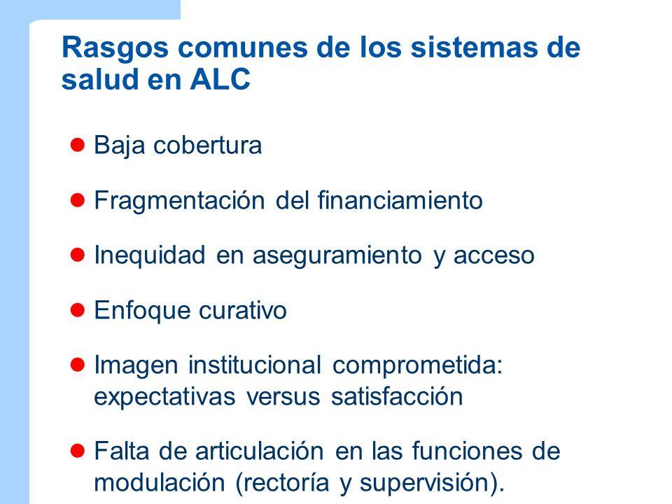 Rasgos comunes de los sistemas de salud en ALC
