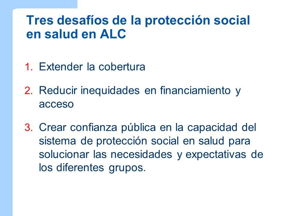Tres desafíos de la protección social en salud en ALC