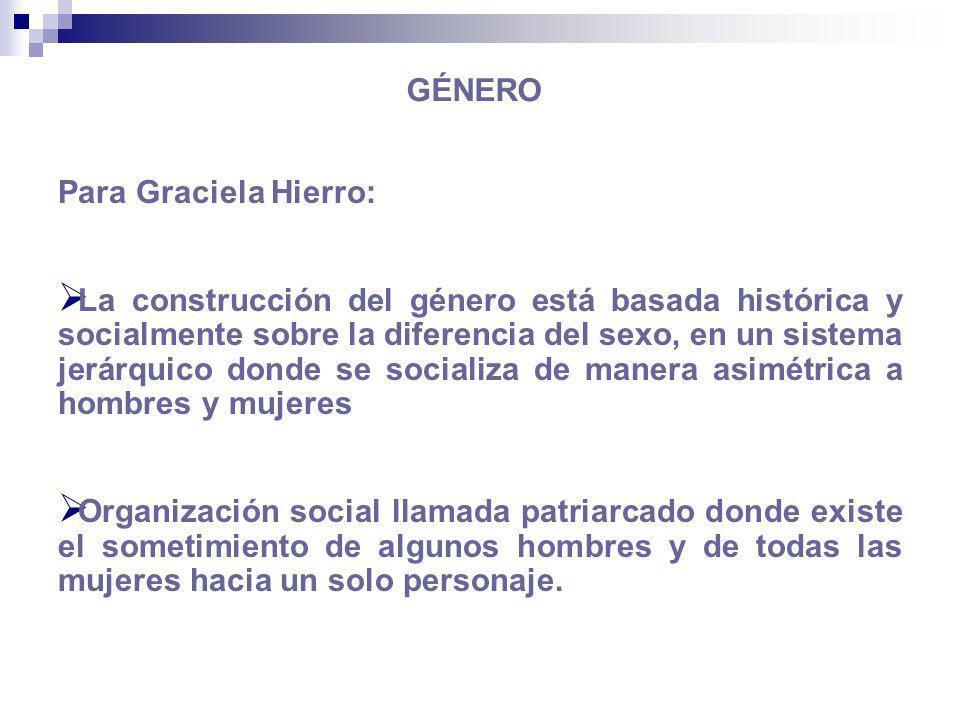 GÉNERO Para Graciela Hierro: