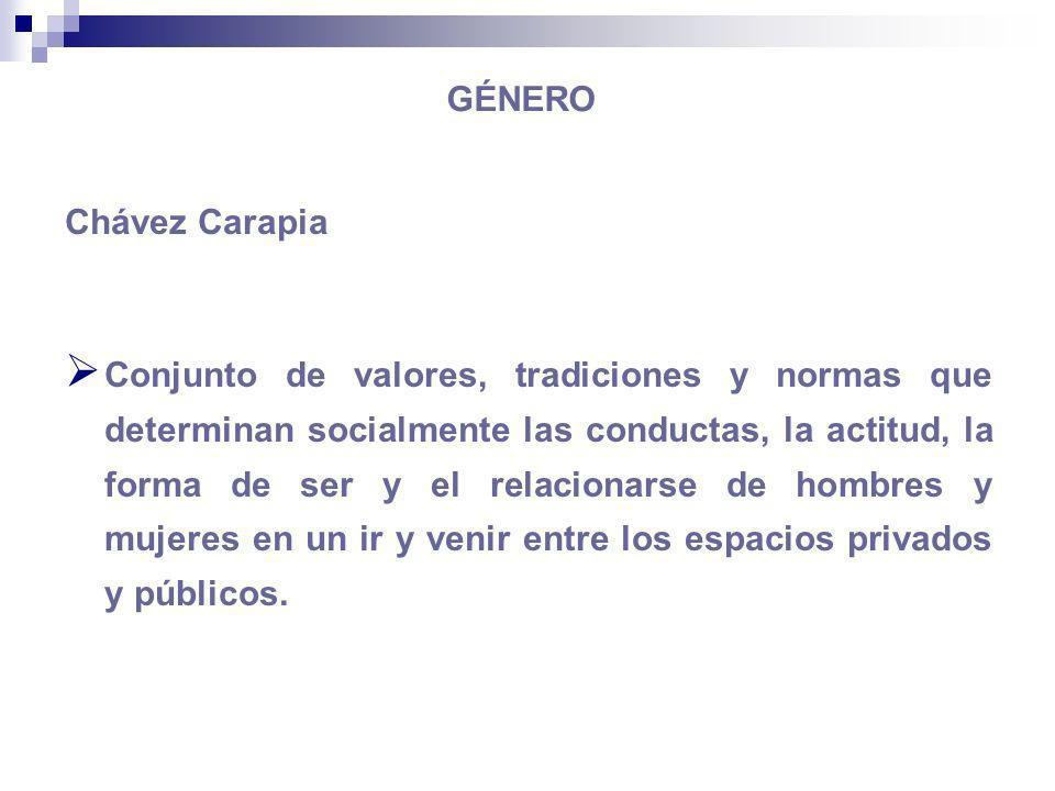 GÉNERO Chávez Carapia.