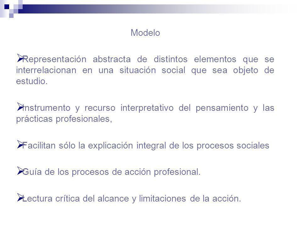 Modelo Representación abstracta de distintos elementos que se interrelacionan en una situación social que sea objeto de estudio.