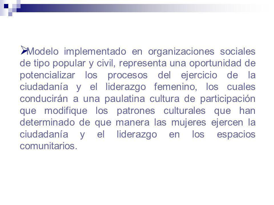 Modelo implementado en organizaciones sociales de tipo popular y civil, representa una oportunidad de potencializar los procesos del ejercicio de la ciudadanía y el liderazgo femenino, los cuales conducirán a una paulatina cultura de participación que modifique los patrones culturales que han determinado de que manera las mujeres ejercen la ciudadanía y el liderazgo en los espacios comunitarios.