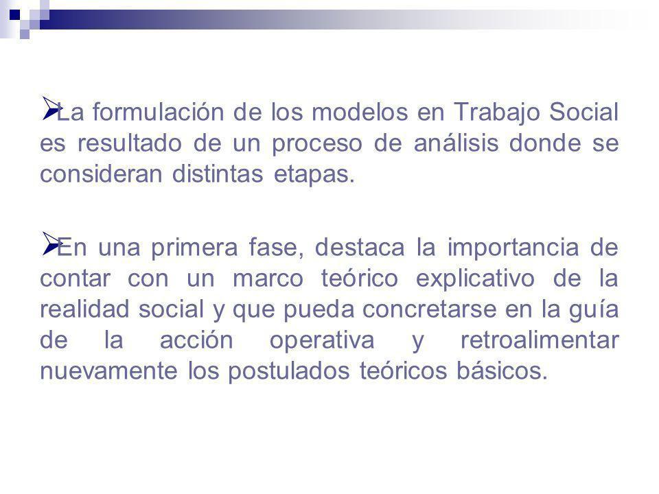 La formulación de los modelos en Trabajo Social es resultado de un proceso de análisis donde se consideran distintas etapas.