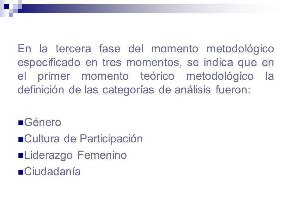 En la tercera fase del momento metodológico especificado en tres momentos, se indica que en el primer momento teórico metodológico la definición de las categorías de análisis fueron: