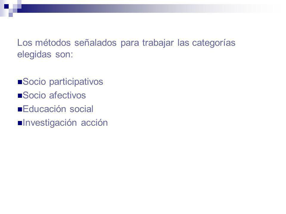 Los métodos señalados para trabajar las categorías elegidas son: