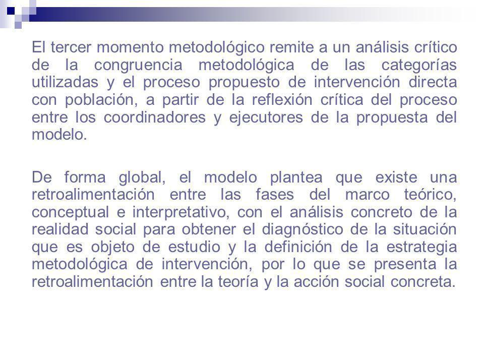 El tercer momento metodológico remite a un análisis crítico de la congruencia metodológica de las categorías utilizadas y el proceso propuesto de intervención directa con población, a partir de la reflexión crítica del proceso entre los coordinadores y ejecutores de la propuesta del modelo.