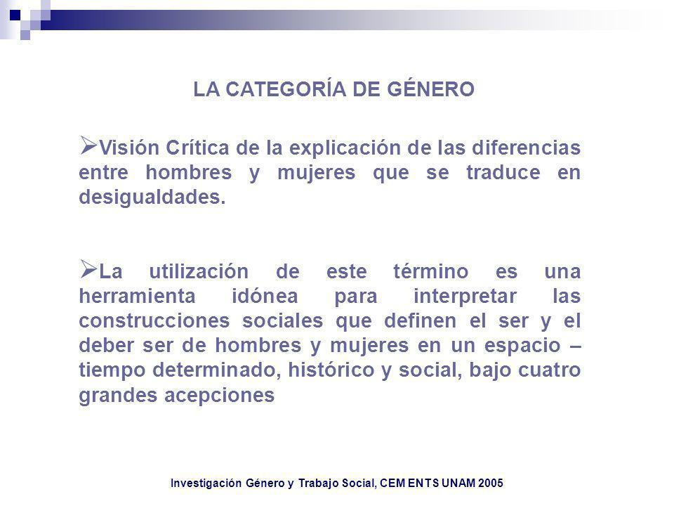 Investigación Género y Trabajo Social, CEM ENTS UNAM 2005