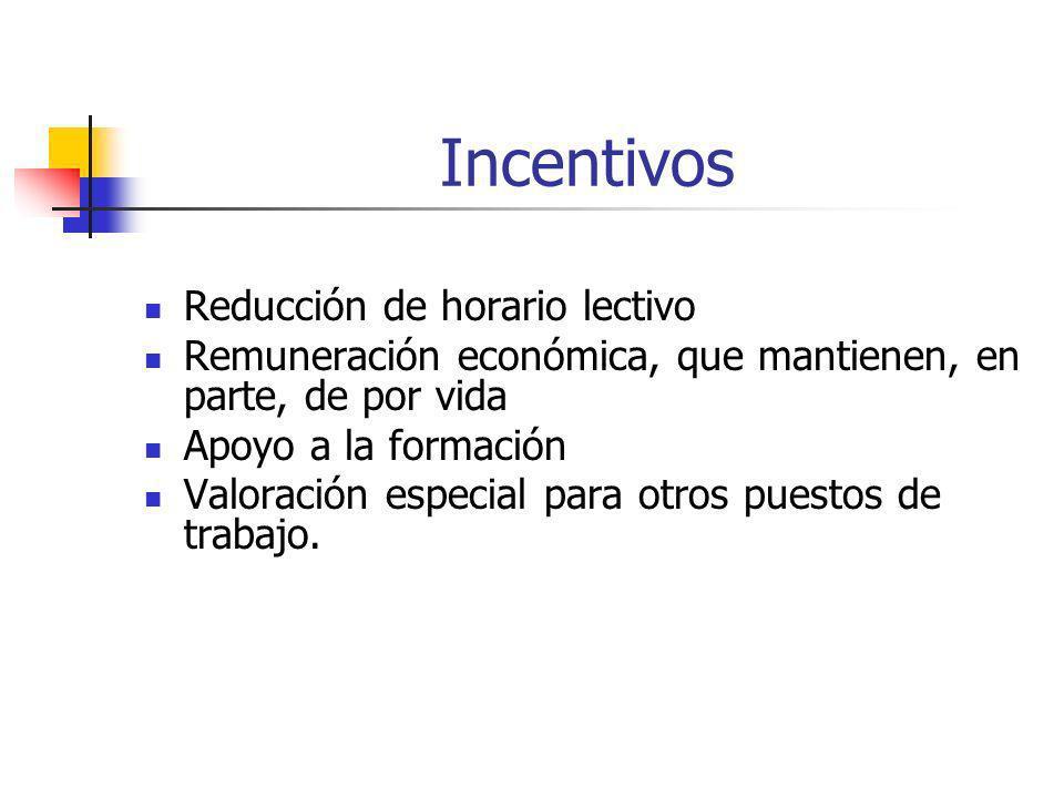 Incentivos Reducción de horario lectivo