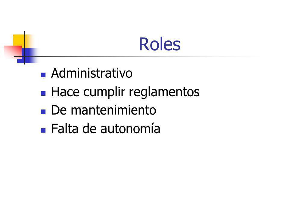 Roles Administrativo Hace cumplir reglamentos De mantenimiento