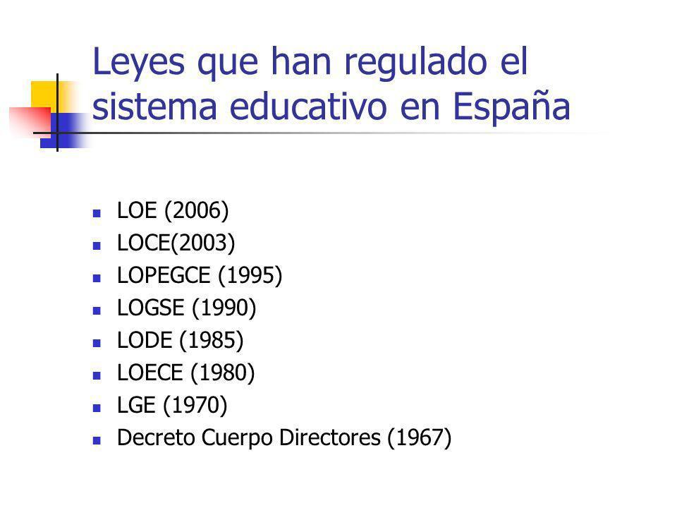 Leyes que han regulado el sistema educativo en España