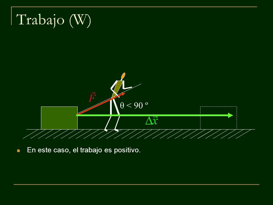 Trabajo (W) θ < 90 º En este caso, el trabajo es positivo.