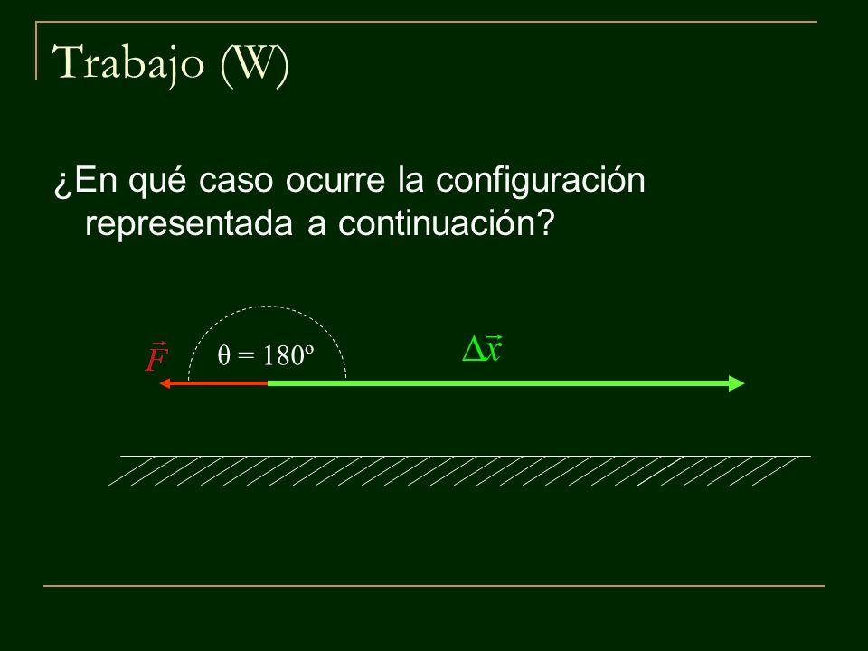 Trabajo (W) ¿En qué caso ocurre la configuración representada a continuación θ = 180º