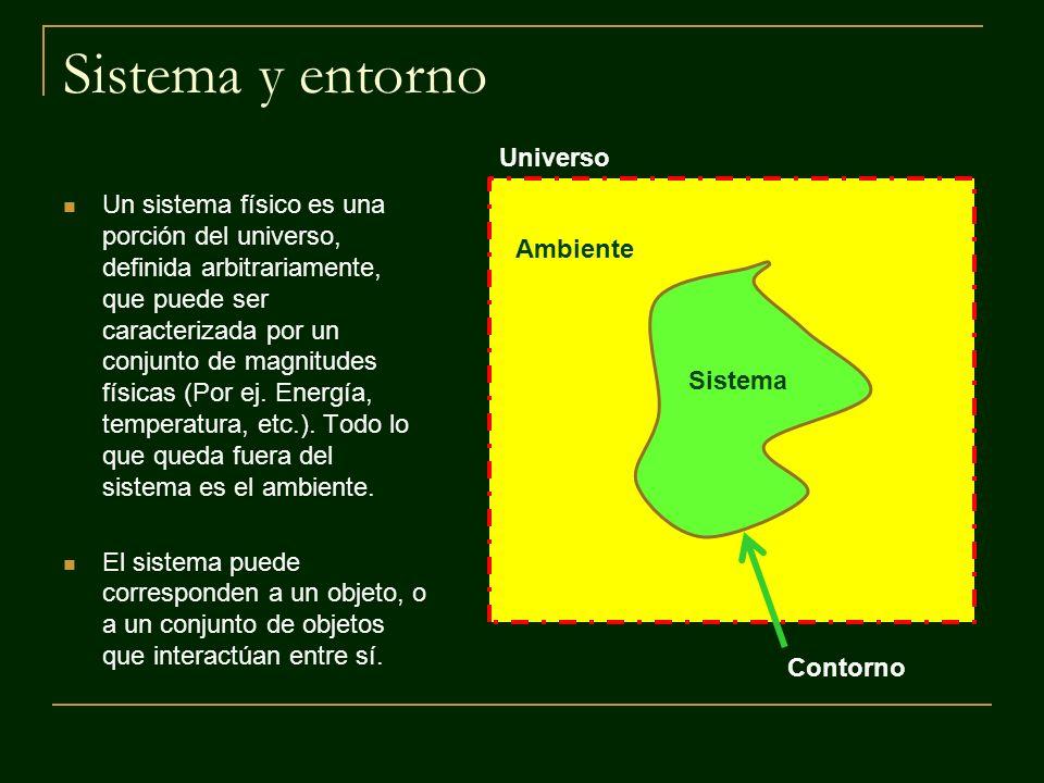 Sistema y entorno Universo