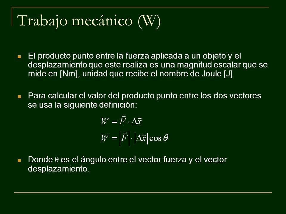 Trabajo mecánico (W)