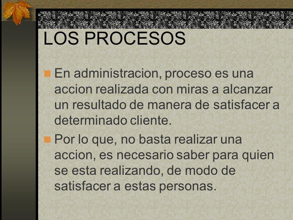 LOS PROCESOS En administracion, proceso es una accion realizada con miras a alcanzar un resultado de manera de satisfacer a determinado cliente.