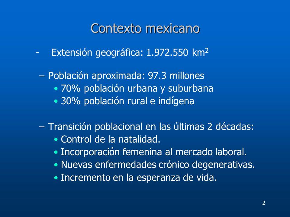 Contexto mexicano - Extensión geográfica: 1.972.550 km2