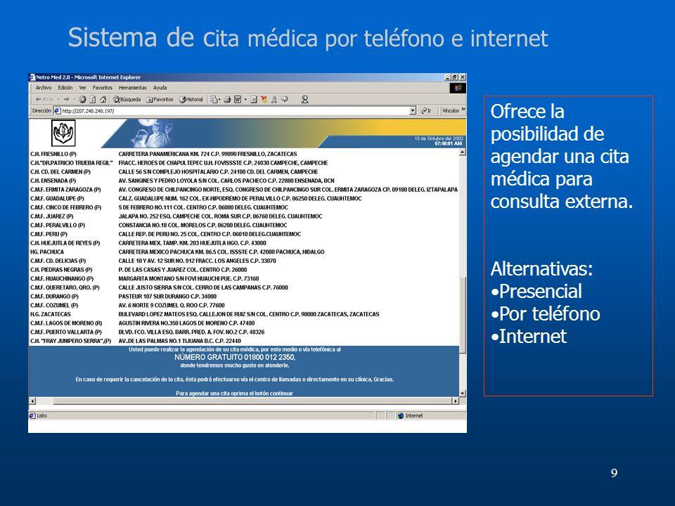 Sistema de cita médica por teléfono e internet