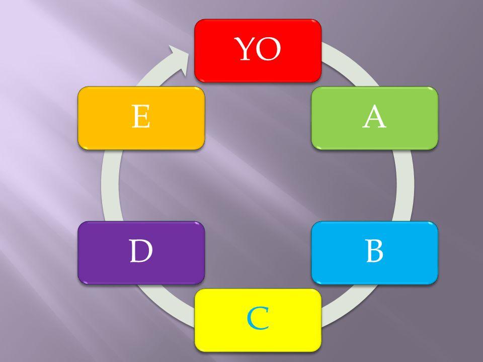 YO A B C D E